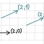 Osa3final_jada_vektor-4